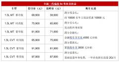 全新一代瑞虎5x正式上市 抢鲜价5.99万元起