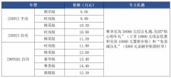 五大模块进化,28项品质升级,全新一代瑞虎8升级版上市