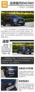评测北京现代ENCINO怎么样及北京现代ENCINO的售价多少钱