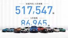长城公布5月销量,长安汽车慌不慌